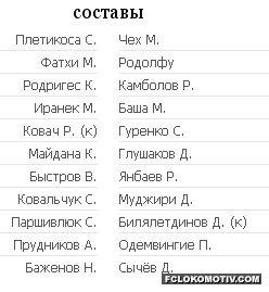 Превью матча Спартак Локомотив