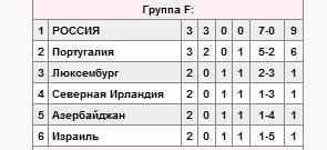 Футболисты Самедов и Файзулин поблагодарили болельщиков за поддержку