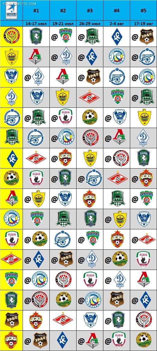 Футбольный календарь / РФПЛ: сезон 2013-2014