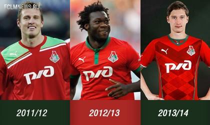 Форма «ФК Локомотив» начиная с 1924 до 2013.