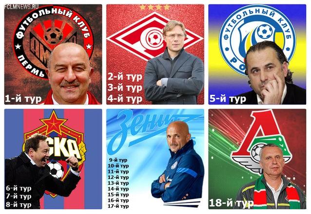"""Премьер-лига от """"Амкара"""" до """"Локомотива"""".  Все лидеры сезона"""