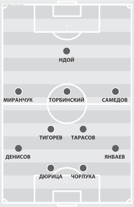 """Секреты """"Локомотива"""""""