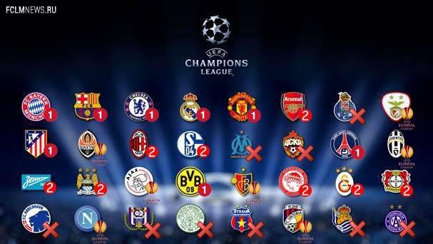 Все участники 1/8 финала Лиги чемпионов