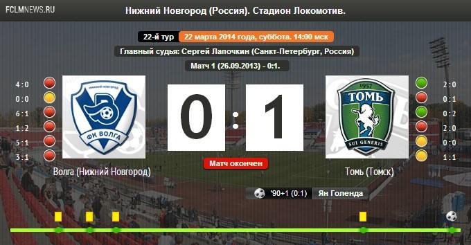 """""""Волга"""" дома уступила """"Томи"""""""