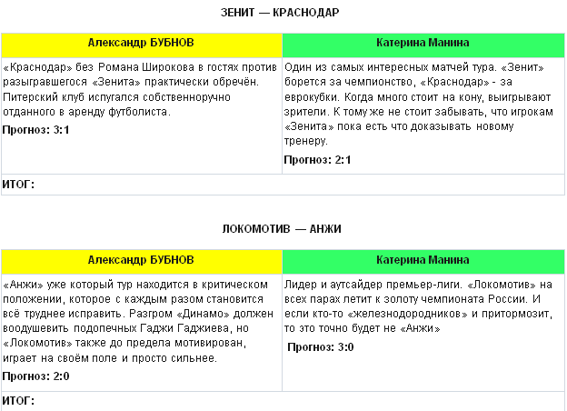 Бубнов против Sportbox.ru. 25-й тур