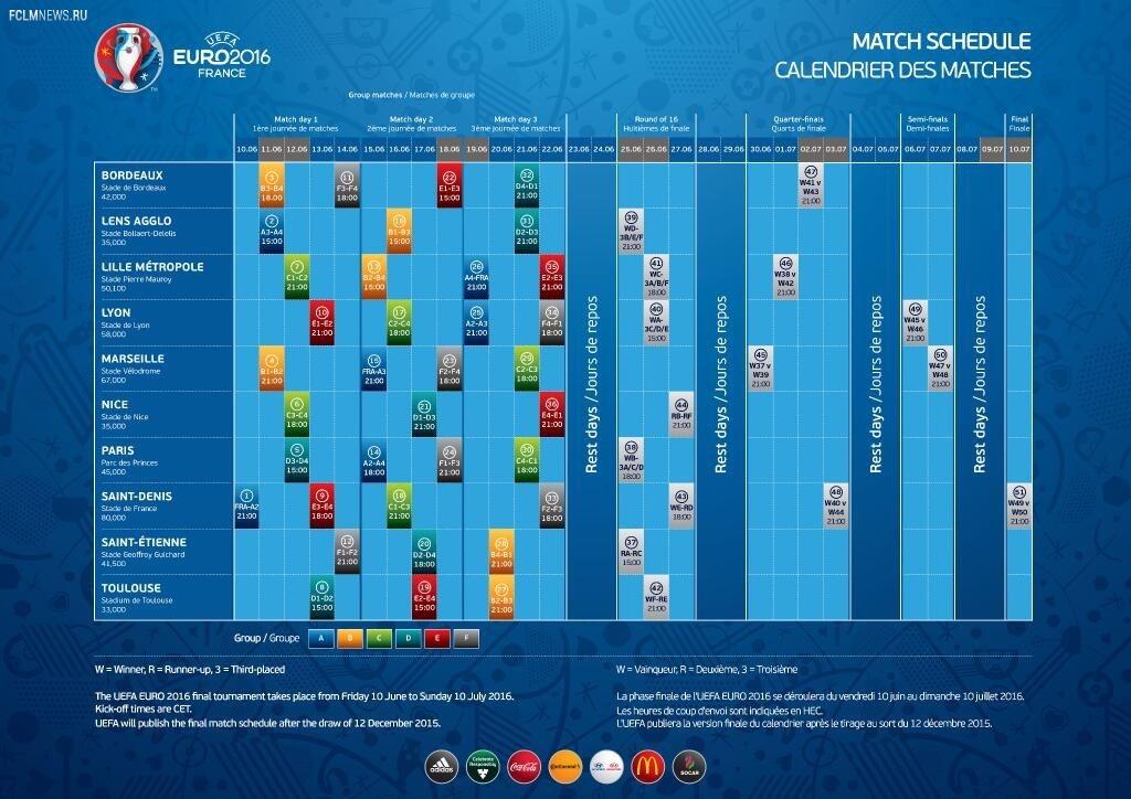 """Матч-открытие и финал Euro-2016 пройдут на """"Стад де Франс"""""""