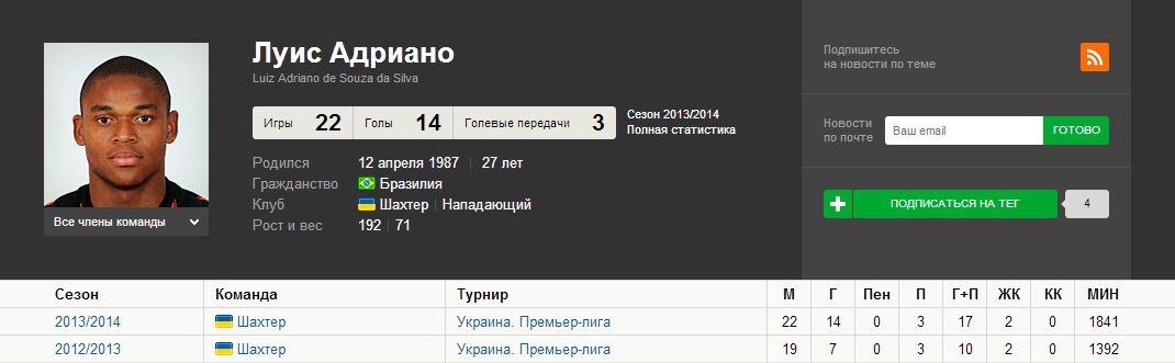 «Локомотив» и «Динамо» нацелены на звезду «Шахтера»