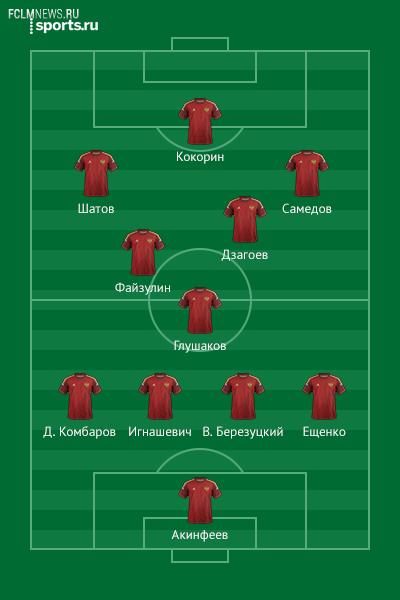 Как сборная России будет играть на ЧМ-2014