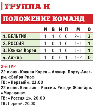 Денисов и Дзагоев — в «основе»?