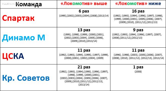 22 ������ ����������: ������ ����� ������