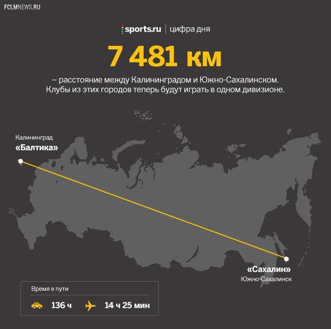 Трудная жизнь самой далекой команды России