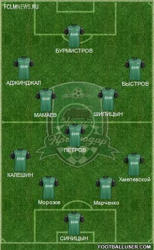 Как бы выглядели русские клубы без легионеров