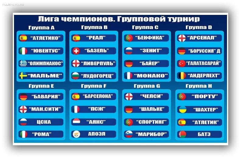 """ЦСКА и """"Зенит"""" в Лиге чемпионов:  ирония судьбы"""