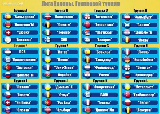 """Лига Европы: """"Динамо"""" едет в Голландию,  Грецию и Португалию,  """"Краснодар"""" - во Францию, Германию и Англию"""