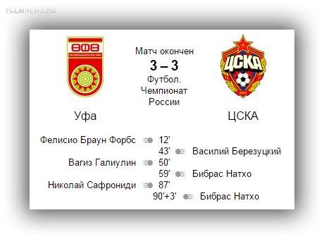 ЦСКА и «Уфа» разошлись миром, забив шесть мячей на двоих