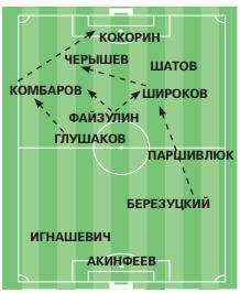 Центр поля сборной России – это черная дыра