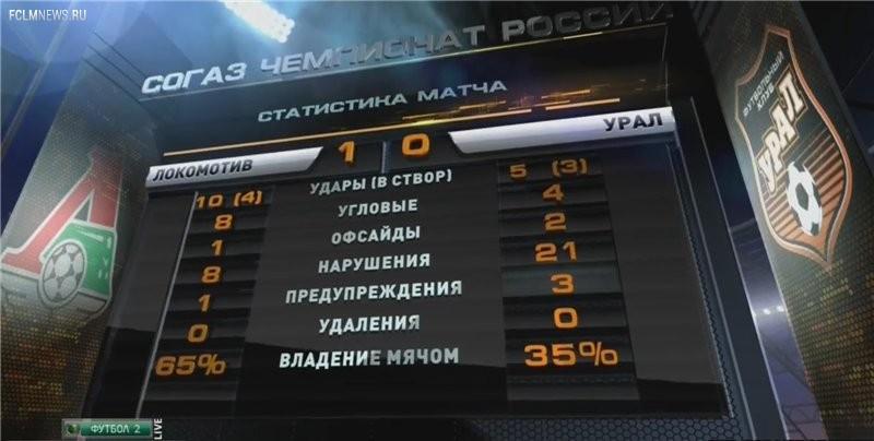 Локомотив - Урал. Послематчевое обсуждение