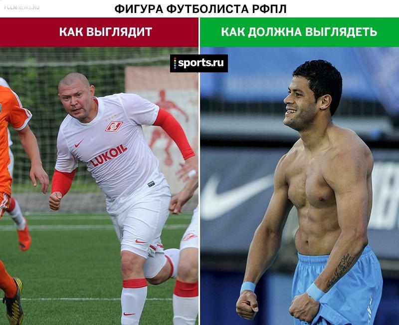 Как выглядит российский футбол vs Как он должен выглядеть