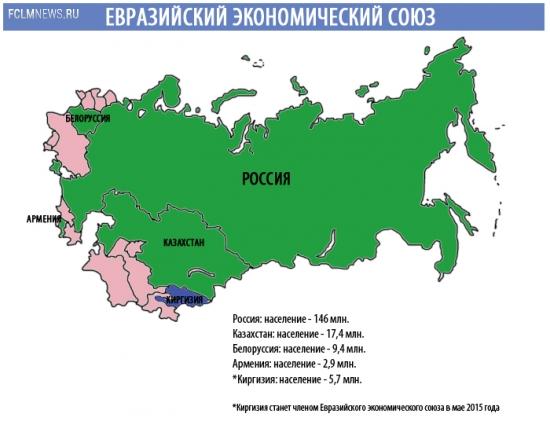 В ожидании евразийского Босмана