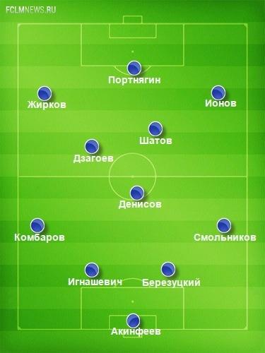 Возможно, сегодня последний рабочий день Капелло в сборной России
