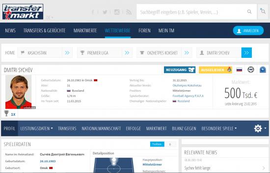 Transfermarkt.de: Сычев уже заявлен за «Окжетпес»