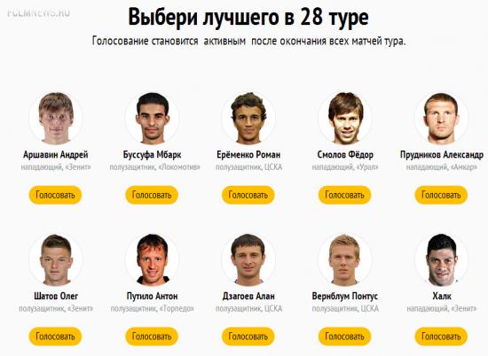 Ерёменко, Смолов и Буссуфа лидируют в гонке за звание MVP 28-го тура РФПЛ