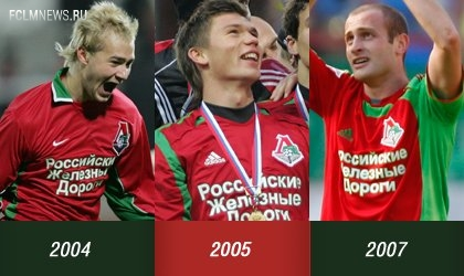 Форма «Локомотива» сезона 2015/16… Пора вернуть исторические корни