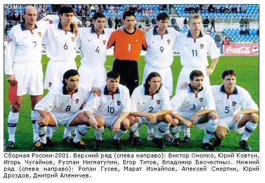 Отборочный матч че 2004 швейцария россия 2 2