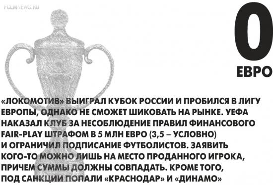 Калькулятор Премьер-лиги. Главные цифры чемпионата России-2014/15