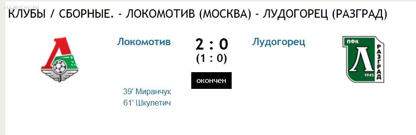 Локомотив – Лудогорец – 2:0. Послематчевое обсуждение