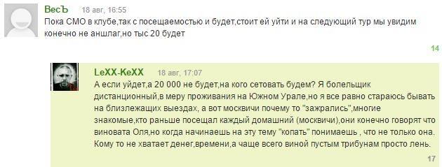 """Лучшие комментарии: Кто стал лучшим трансфером """"Локомотива"""" в этом сезоне?"""