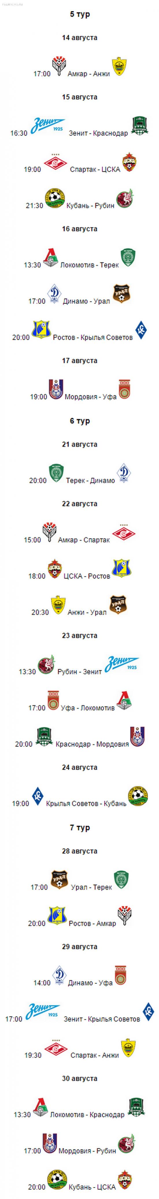 Расписание и время начала матчей РФПЛ август сезона-2015/16