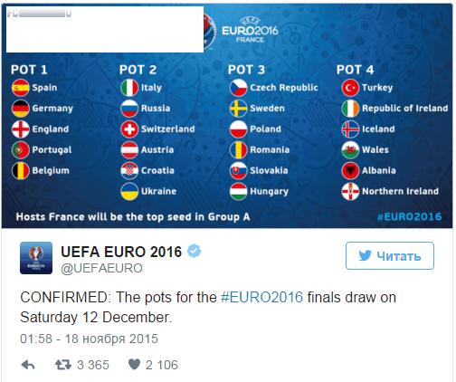 Стали известны все участники Евро-2016 и состав корзин на жеребьевку