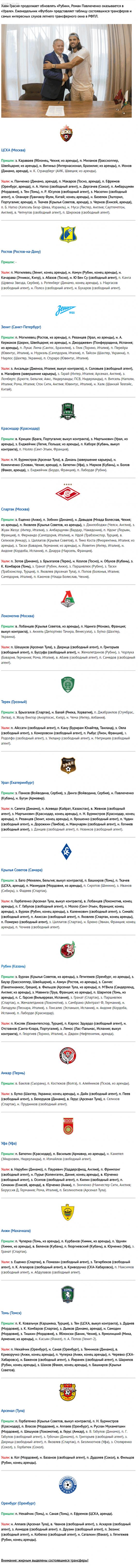 РФПЛ. Таблица трансферов-2016/2017