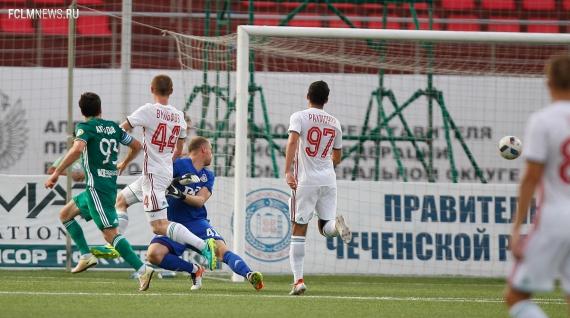 «Терек» (мол) - «Локомотив» (мол) - 5:0