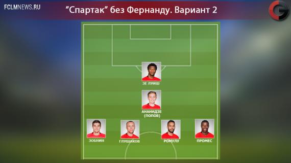 """""""Спартак"""" - """"Локомотив"""": не-на-кого-опереться-дерби?"""