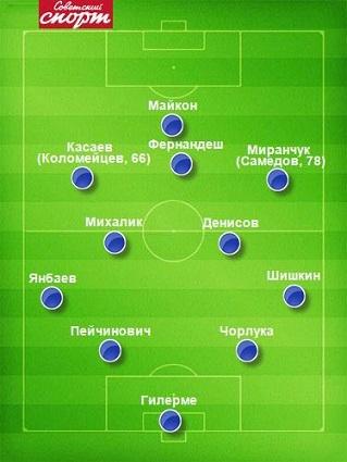 Сделает ли Семин «Локомотив» чемпионом?