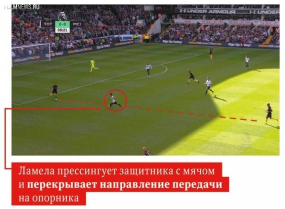 Тактический словарь. 12 главных терминов современного футбола