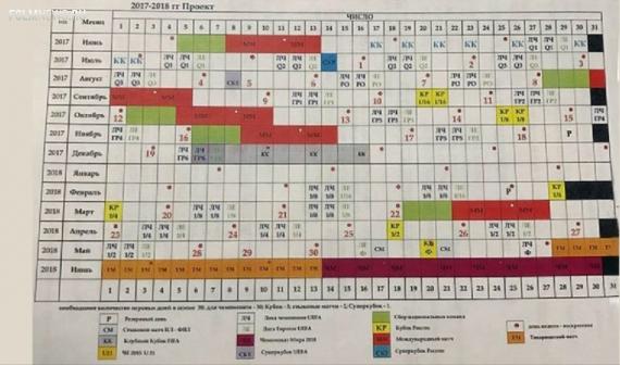 Как будет играть премьер-лига в  год ЧМ-2018