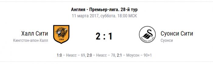 Дубль экс-игрока «Локомотива» Ниасса принёс «Халлу» победу над «Суонси»