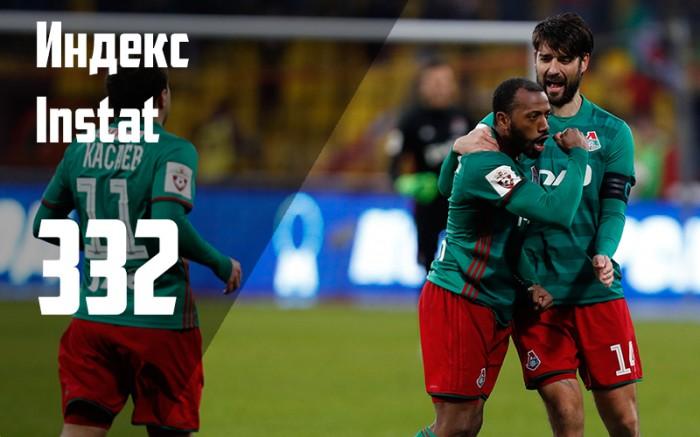 7 главных цифр после матча с «Арсеналом»
