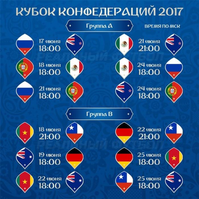 кубок конфедераций в россии расписание