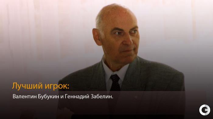 """Сёмин назвал лучших в истории """"Локо"""". Все номинации"""