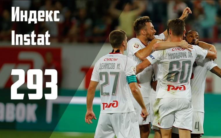 Семь главных цифр после матча со «СКА-Хабаровском»