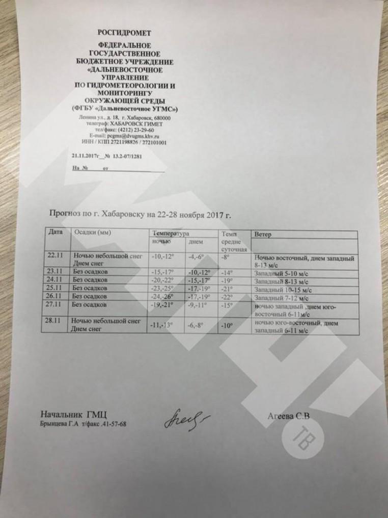 В ночь перед матчем СКА – «Локо» в Хабаровске ожидается до –21°С