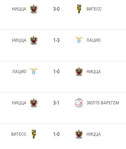 «Локомотив», «Спартак», «Зенит» и ЦСКА узнали с кем сыграют в 1/16 финала Лиги Европы.