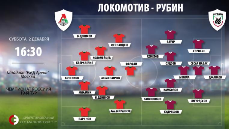 Локомотив против Рубина. Семин против Бердыева