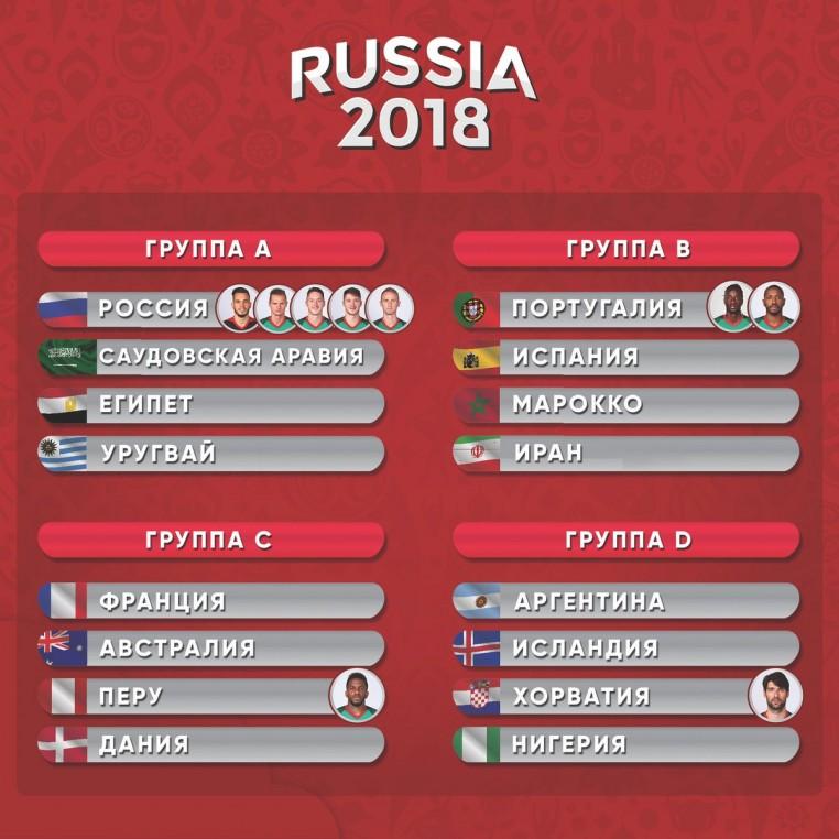 Сборная России на ЧМ-2018 сыграет с Саудовской Аравией, Египтом и Уругваем