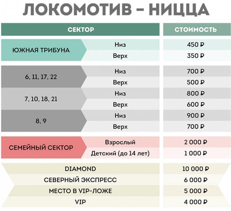 "Билеты на матчи со ""Спартаком"" и ""Ниццей"""
