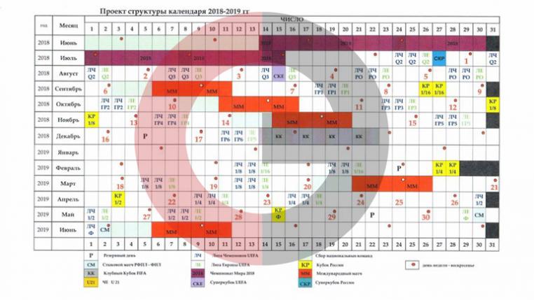 Реформы и календарь в РФПЛ. Как это будет